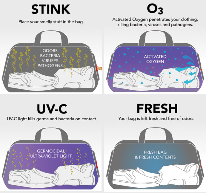 how to keep luggage smelling fresh