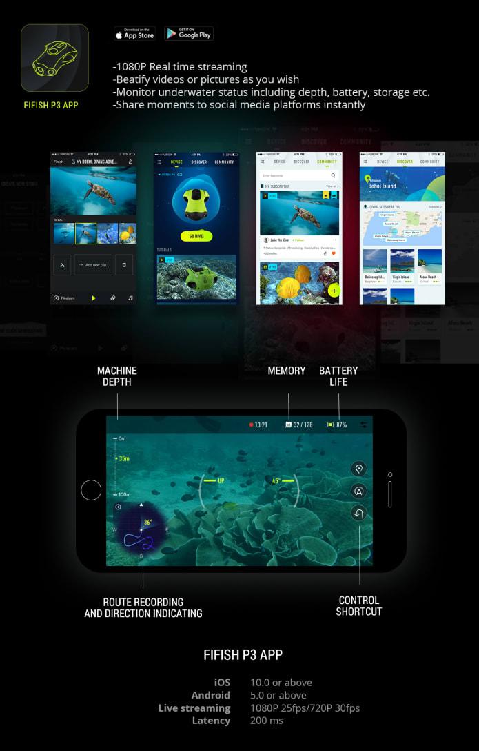 подводная съемка дроном