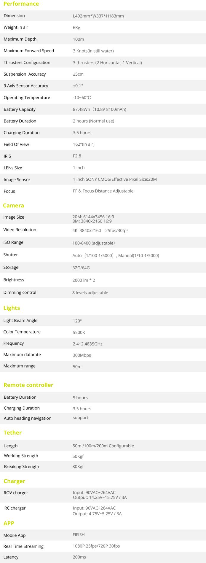 Камера для подводной съемки FIFISH P3-дрон